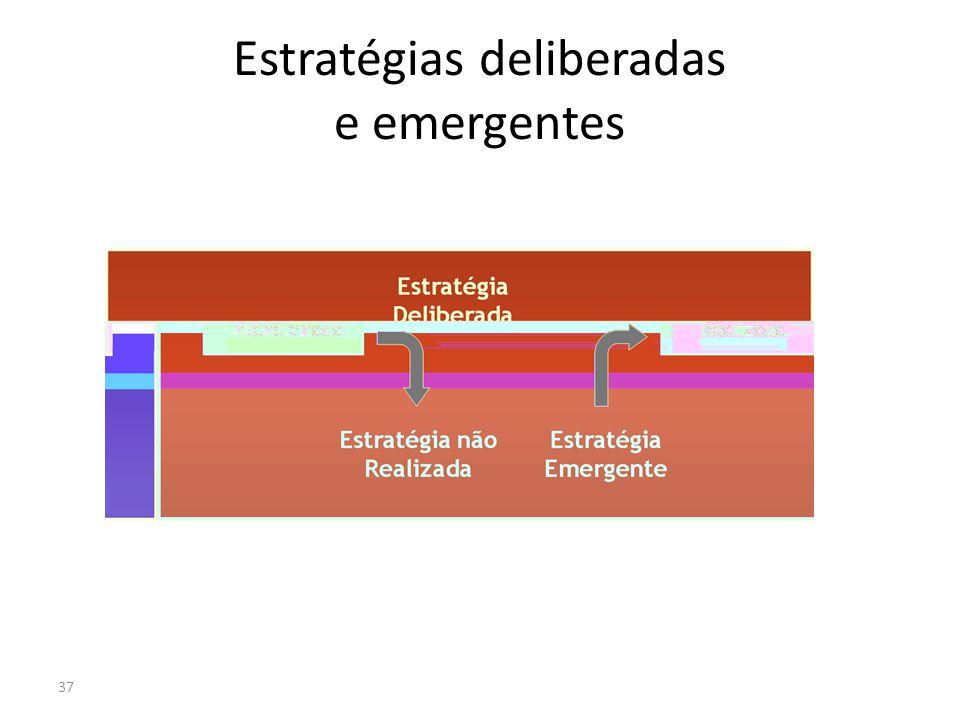 Estratégias deliberadas e emergentes 37