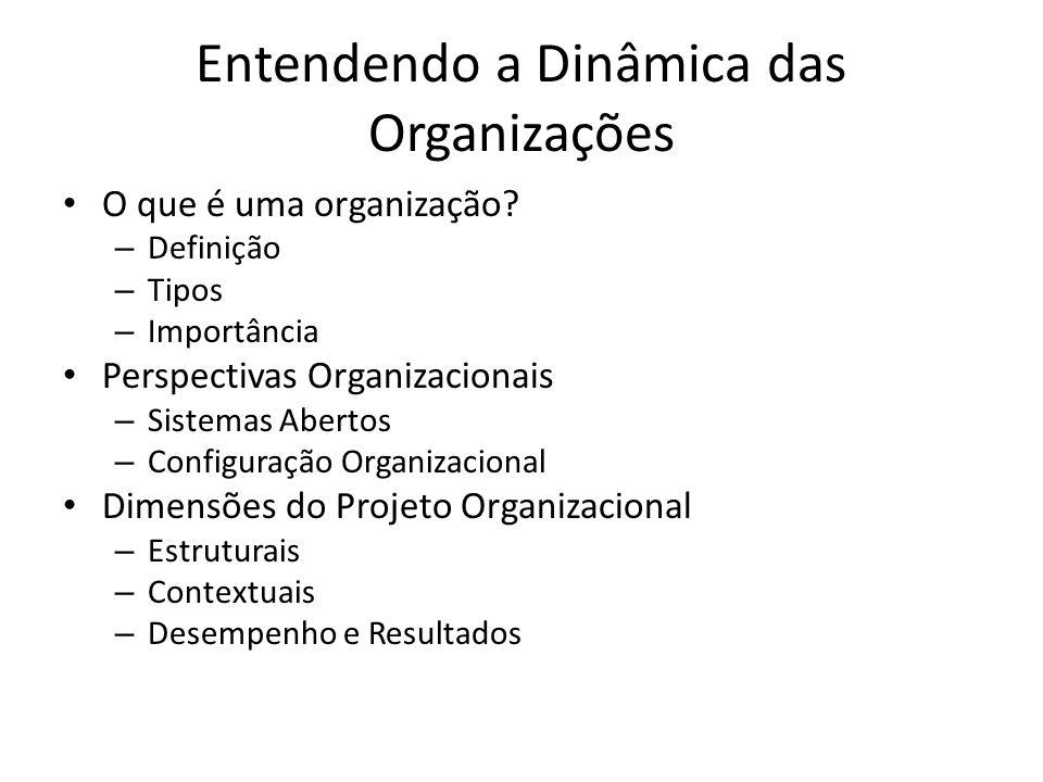 Entendendo a Dinâmica das Organizações O que é uma organização? – Definição – Tipos – Importância Perspectivas Organizacionais – Sistemas Abertos – Co