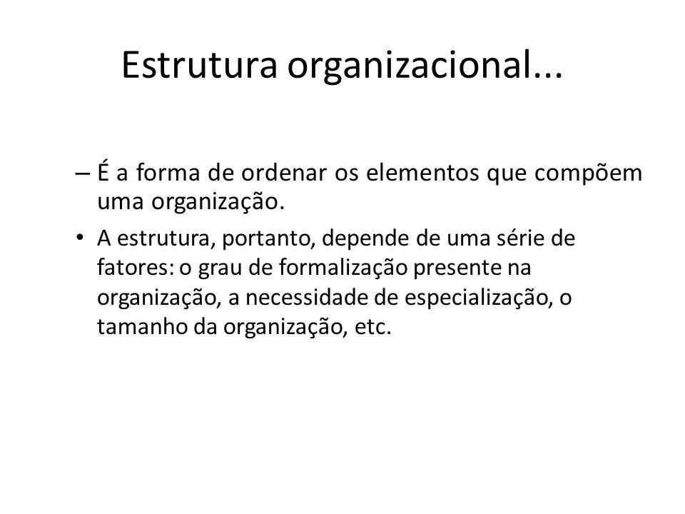 Estrutura organizacional... – É a forma de ordenar os elementos que compõem uma organização. A estrutura, portanto, depende de uma série de fatores: o