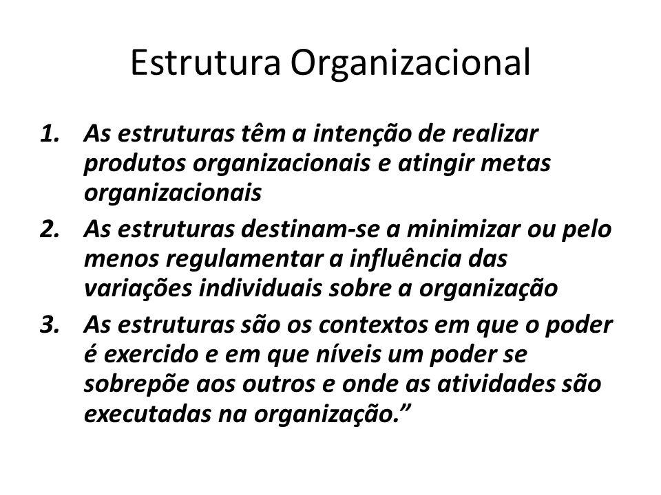 Estrutura Organizacional 1.As estruturas têm a intenção de realizar produtos organizacionais e atingir metas organizacionais 2.As estruturas destinam-