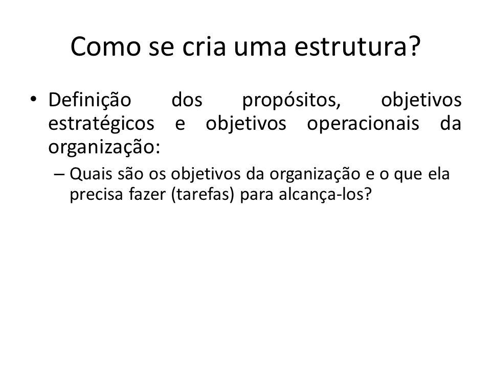 Como se cria uma estrutura? Definição dos propósitos, objetivos estratégicos e objetivos operacionais da organização: – Quais são os objetivos da orga