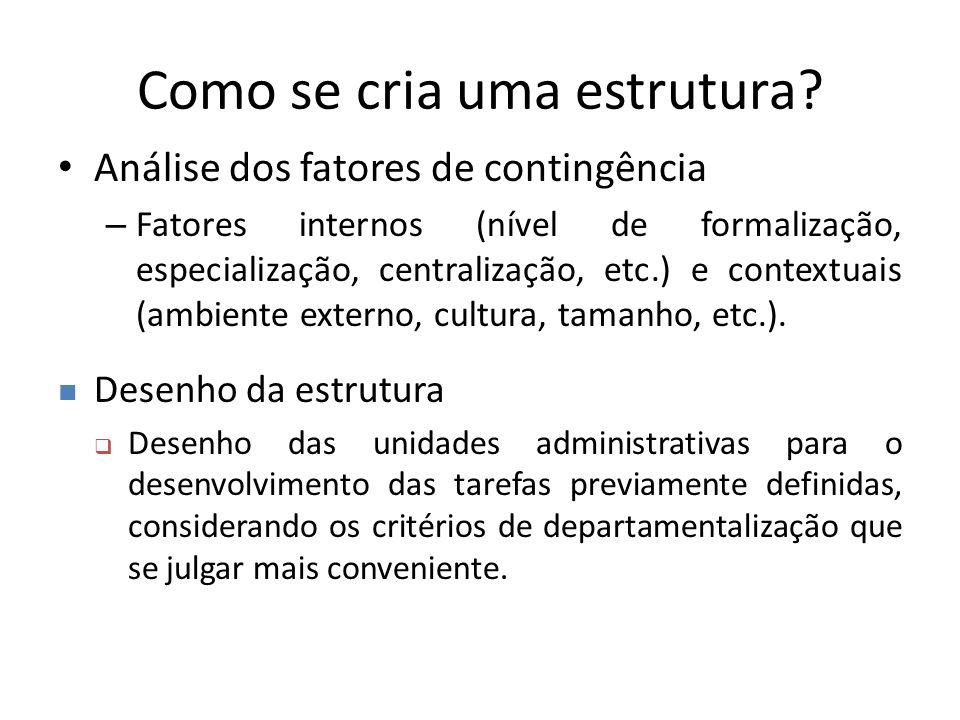Como se cria uma estrutura? Análise dos fatores de contingência – Fatores internos (nível de formalização, especialização, centralização, etc.) e cont