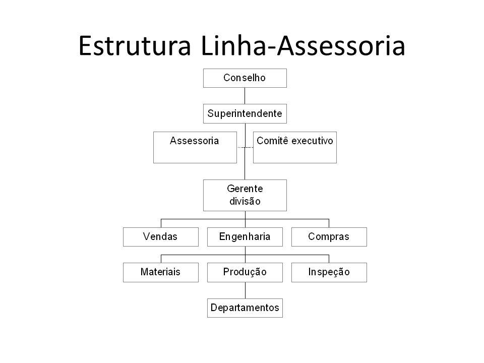 Estrutura Linha-Assessoria