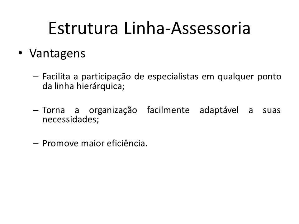 Estrutura Linha-Assessoria Vantagens – Facilita a participação de especialistas em qualquer ponto da linha hierárquica; – Torna a organização facilmen