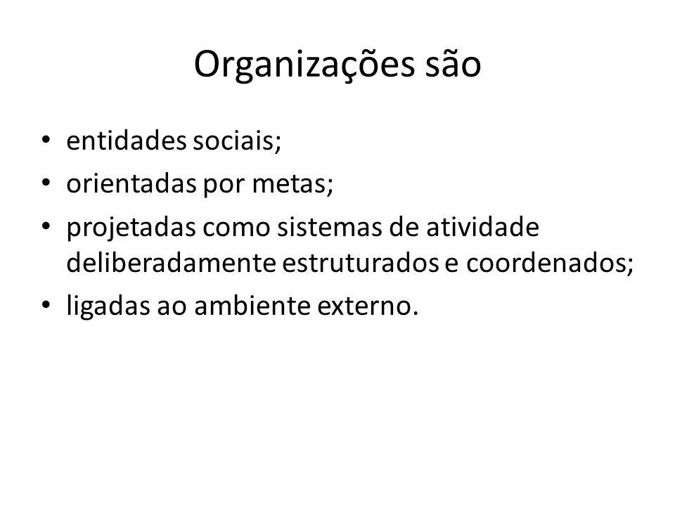 Organizações são entidades sociais; orientadas por metas; projetadas como sistemas de atividade deliberadamente estruturados e coordenados; ligadas ao