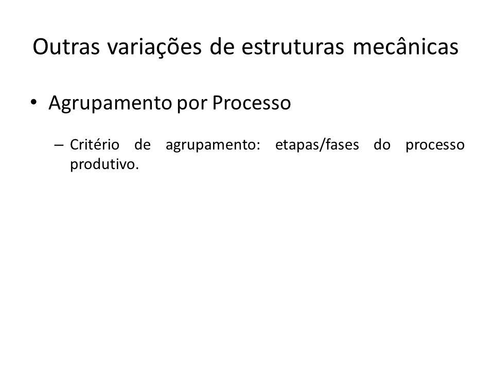 Outras variações de estruturas mecânicas Agrupamento por Processo – Critério de agrupamento: etapas/fases do processo produtivo.
