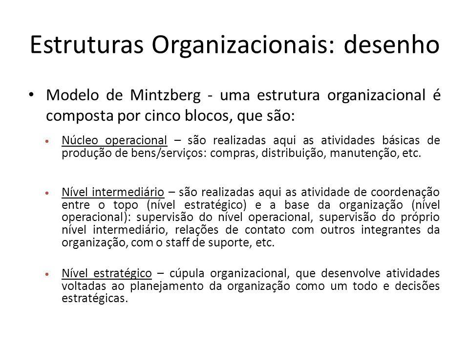 Estruturas Organizacionais: desenho Modelo de Mintzberg - uma estrutura organizacional é composta por cinco blocos, que são:  Núcleo operacional – sã