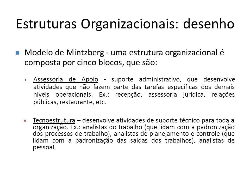 Estruturas Organizacionais: desenho Modelo de Mintzberg - uma estrutura organizacional é composta por cinco blocos, que são:  Assessoria de Apoio - s