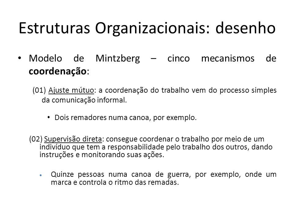 Estruturas Organizacionais: desenho Modelo de Mintzberg – cinco mecanismos de coordenação: (01) Ajuste mútuo: a coordenação do trabalho vem do process