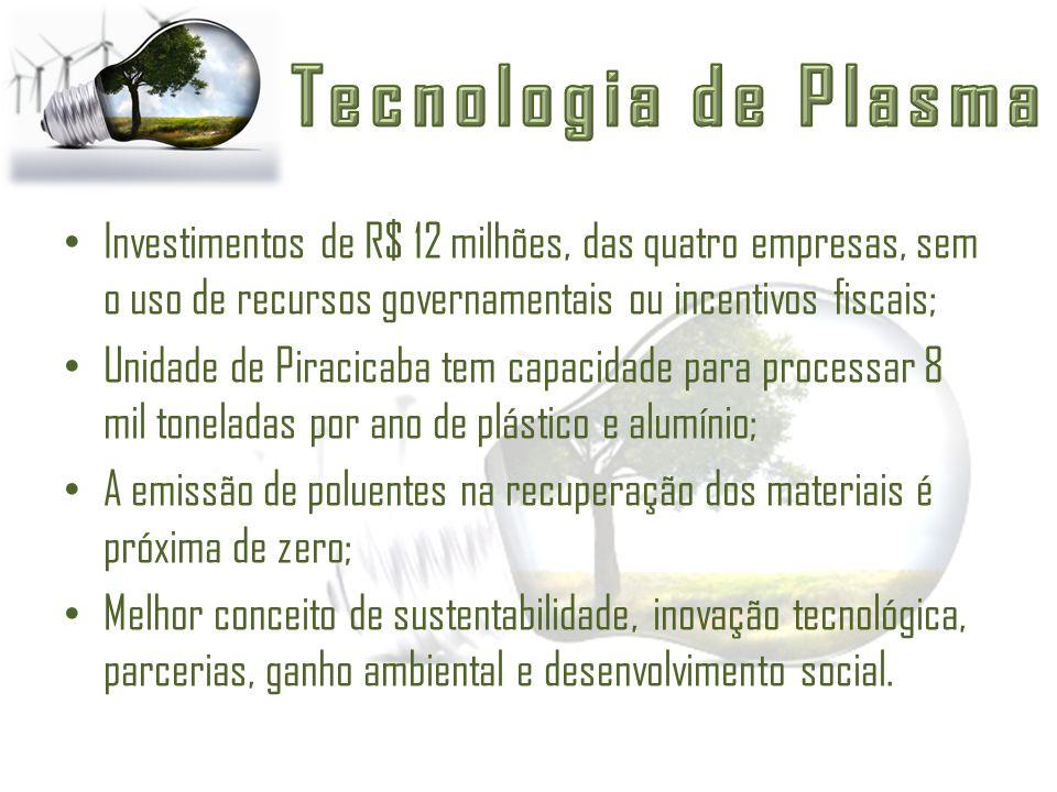 Investimentos de R$ 12 milhões, das quatro empresas, sem o uso de recursos governamentais ou incentivos fiscais; Unidade de Piracicaba tem capacidade