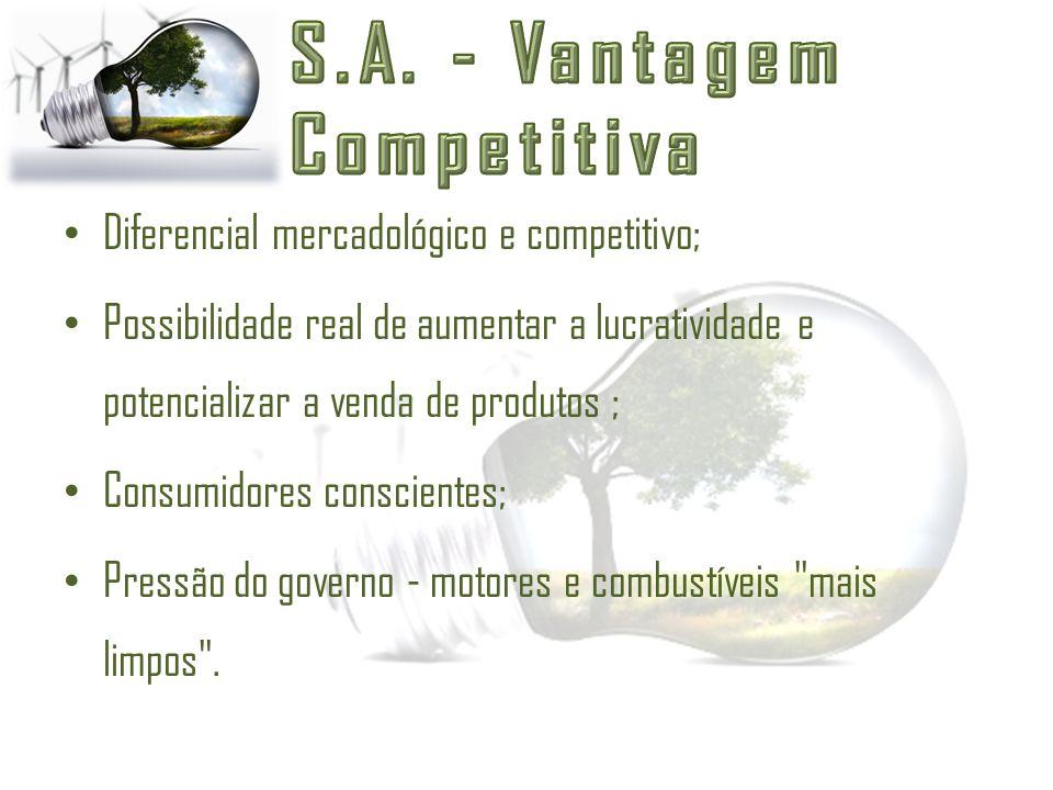 Diferencial mercadológico e competitivo; Possibilidade real de aumentar a lucratividade e potencializar a venda de produtos ; Consumidores conscientes