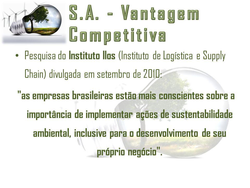 Pesquisa do Instituto Ilos (Instituto de Logística e Supply Chain) divulgada em setembro de 2010:
