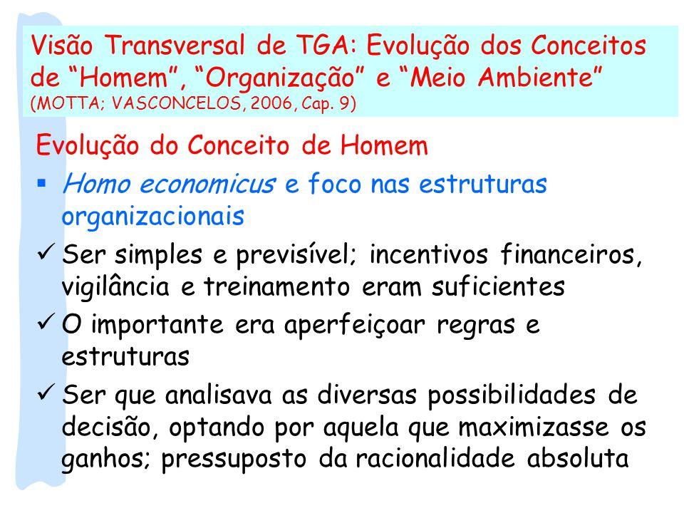 Visão Transversal de TGA: Evolução dos Conceitos de Homem , Organização e Meio Ambiente (MOTTA; VASCONCELOS, 2006, Cap.