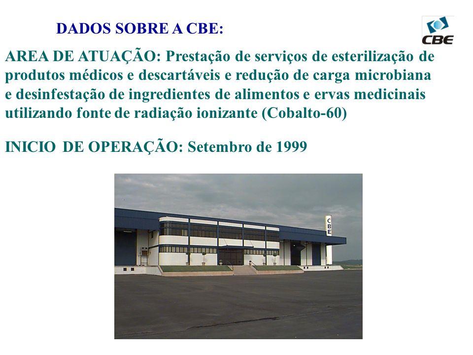 DADOS SOBRE A CBE: AREA DE ATUAÇÃO: Prestação de serviços de esterilização de produtos médicos e descartáveis e redução de carga microbiana e desinfes