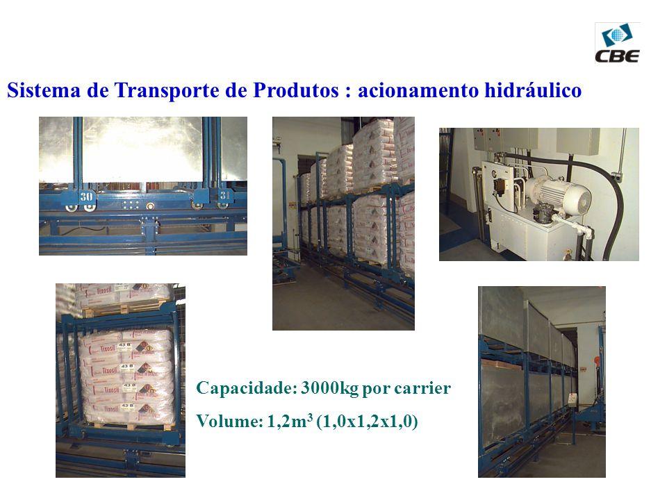 Sistema de Transporte de Produtos : acionamento hidráulico Capacidade: 3000kg por carrier Volume: 1,2m 3 (1,0x1,2x1,0)