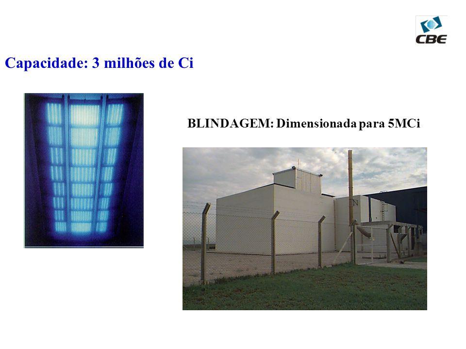 Capacidade: 3 milhões de Ci BLINDAGEM: Dimensionada para 5MCi