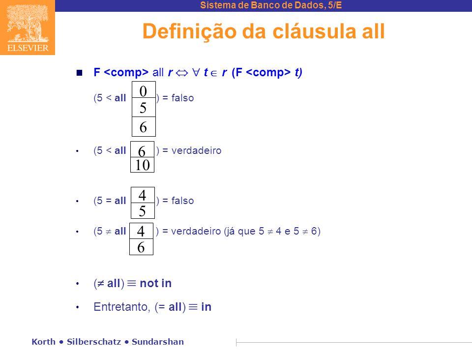 Sistema de Banco de Dados, 5/E Korth Silberschatz Sundarshan Definição da cláusula all n F all r  t  r  (F t) (5 < all ) = falso (5 < all ) = verdadeiro (5 = all ) = falso (5  all ) = verdadeiro (já que 5  4 e 5  6) (  all)  not in Entretanto, (= all)  in 6 10 4 5 4 6 0 5 6