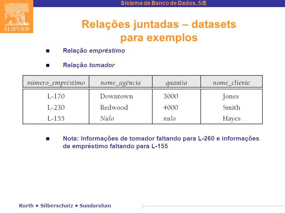 Sistema de Banco de Dados, 5/E Korth Silberschatz Sundarshan Relações juntadas – datasets para exemplos n Relação empréstimo n Relação tomador Nota: Informações de tomador faltando para L-260 e informações de empréstimo faltando para L-155