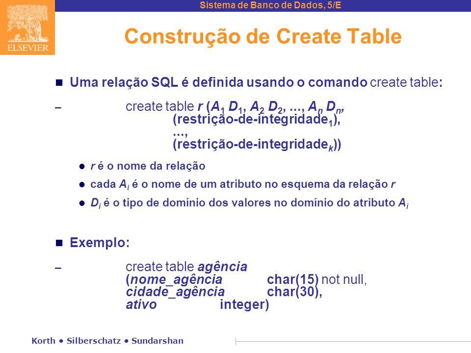 Sistema de Banco de Dados, 5/E Korth Silberschatz Sundarshan Construção de Create Table n Uma relação SQL é definida usando o comando create table: – create table r (A 1 D 1, A 2 D 2,..., A n D n, (restrição-de-integridade 1 ),..., (restrição-de-integridade k )) l r é o nome da relação l cada A i é o nome de um atributo no esquema da relação r l D i é o tipo de domínio dos valores no domínio do atributo A i n Exemplo: – create table agência (nome_agênciachar(15) not null, cidade_agênciachar(30), ativointeger)