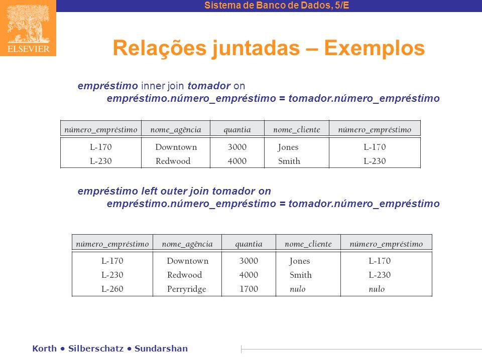 Sistema de Banco de Dados, 5/E Korth Silberschatz Sundarshan Relações juntadas – Exemplos empréstimo inner join tomador on empréstimo.número_empréstim