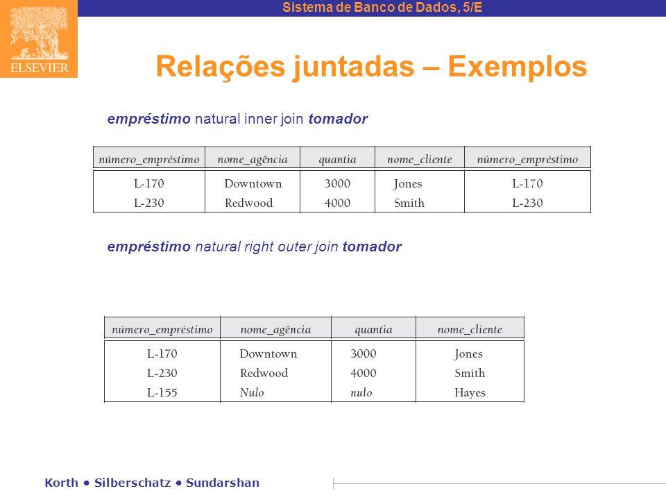 Sistema de Banco de Dados, 5/E Korth Silberschatz Sundarshan Relações juntadas – Exemplos empréstimo natural inner join tomador empréstimo natural rig
