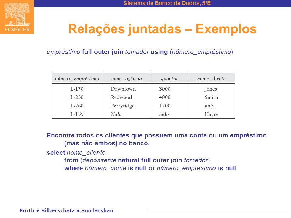 Sistema de Banco de Dados, 5/E Korth Silberschatz Sundarshan Relações juntadas – Exemplos empréstimo full outer join tomador using (número_empréstimo)