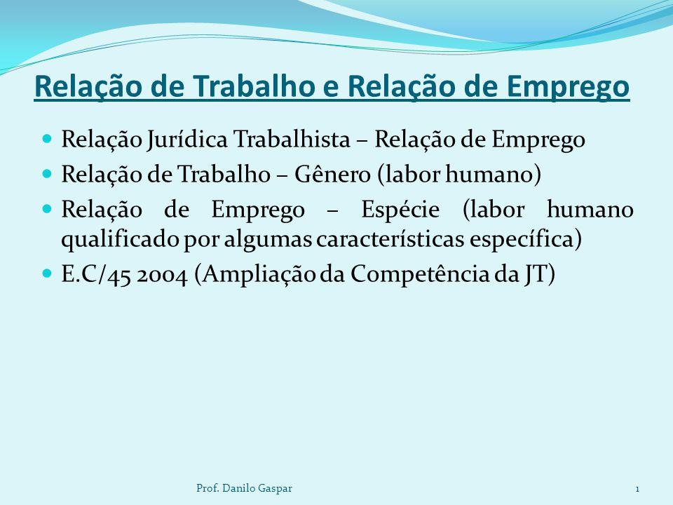 Relação de Trabalho e Relação de Emprego Relação Jurídica Trabalhista – Relação de Emprego Relação de Trabalho – Gênero (labor humano) Relação de Empr