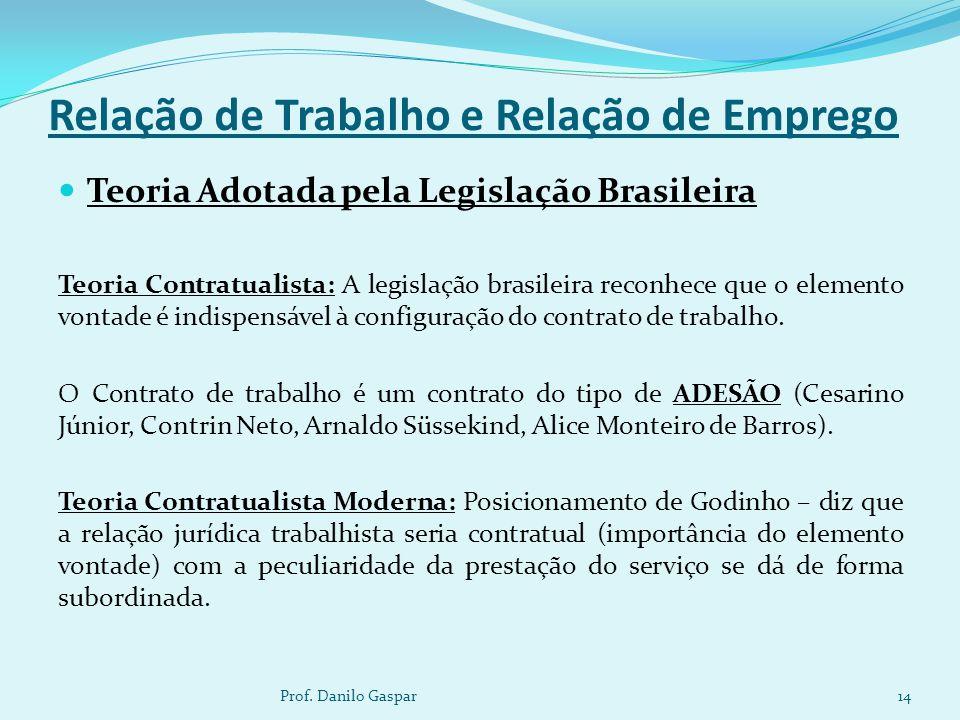 Relação de Trabalho e Relação de Emprego Teoria Adotada pela Legislação Brasileira Teoria Contratualista: A legislação brasileira reconhece que o elem