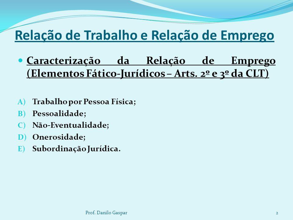 Relação de Trabalho e Relação de Emprego Caracterização da Relação de Emprego (Elementos Fático-Jurídicos – Arts. 2º e 3º da CLT) A) Trabalho por Pess