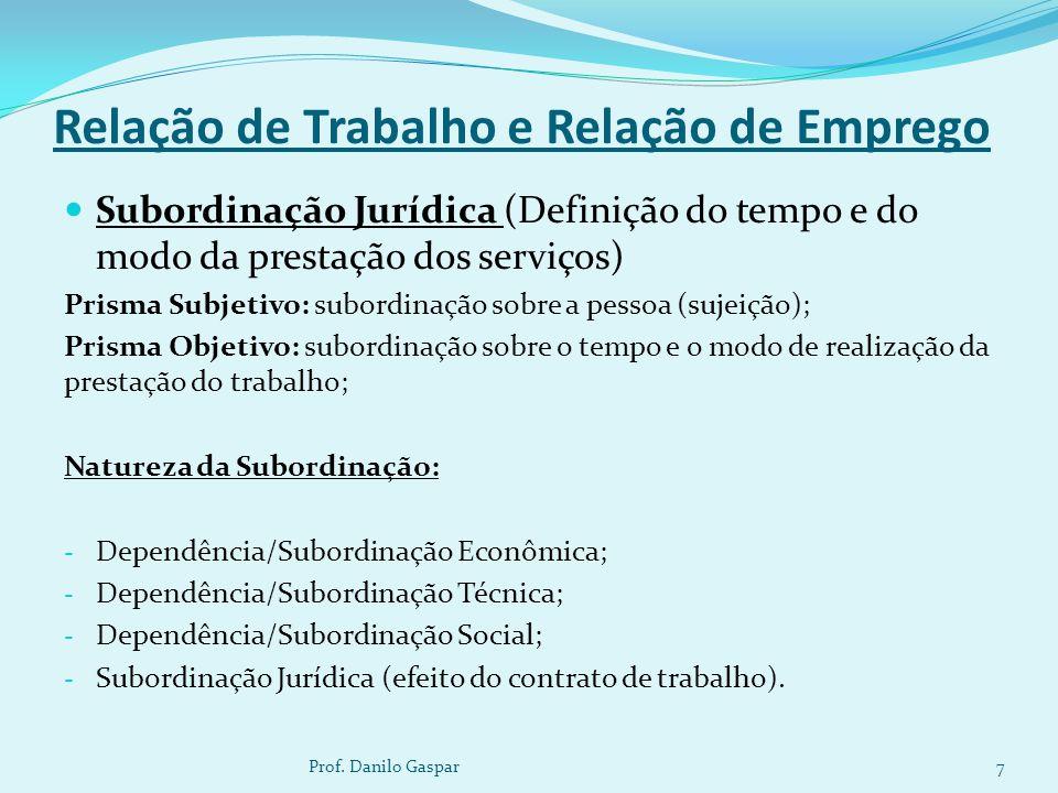 Relação de Trabalho e Relação de Emprego Subordinação Jurídica (Definição do tempo e do modo da prestação dos serviços) Prisma Subjetivo: subordinação