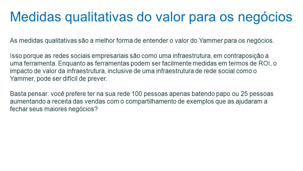 Medidas qualitativas do valor para os negócios As medidas qualitativas são a melhor forma de entender o valor do Yammer para os negócios. Isso porque