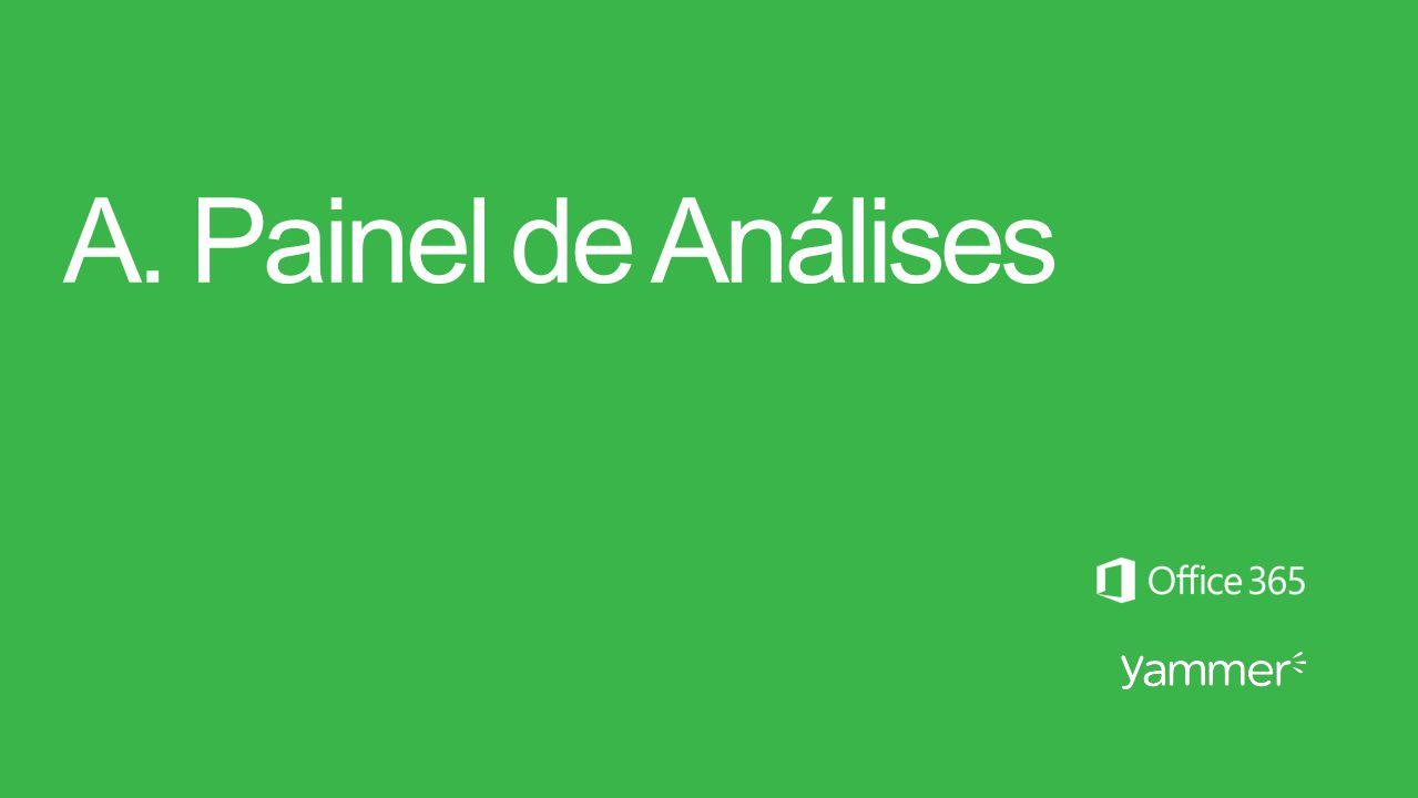 A. Painel de Análises