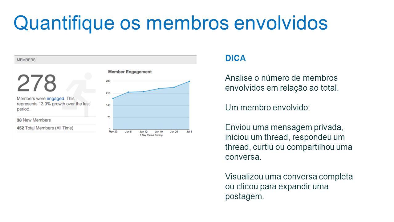 Quantifique os membros envolvidos DICA Analise o número de membros envolvidos em relação ao total. Um membro envolvido: Enviou uma mensagem privada, i