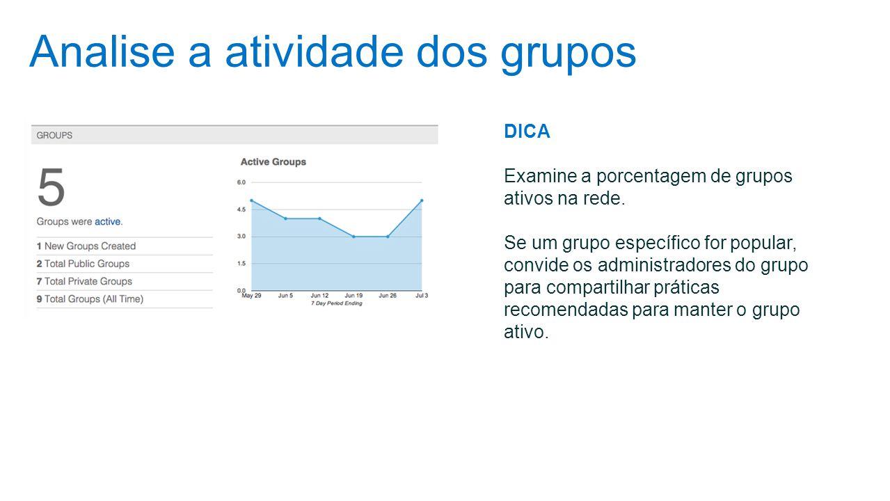 Analise a atividade dos grupos DICA Examine a porcentagem de grupos ativos na rede. Se um grupo específico for popular, convide os administradores do