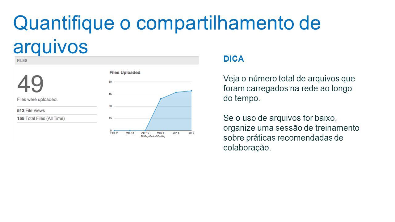 Quantifique o compartilhamento de arquivos DICA Veja o número total de arquivos que foram carregados na rede ao longo do tempo. Se o uso de arquivos f
