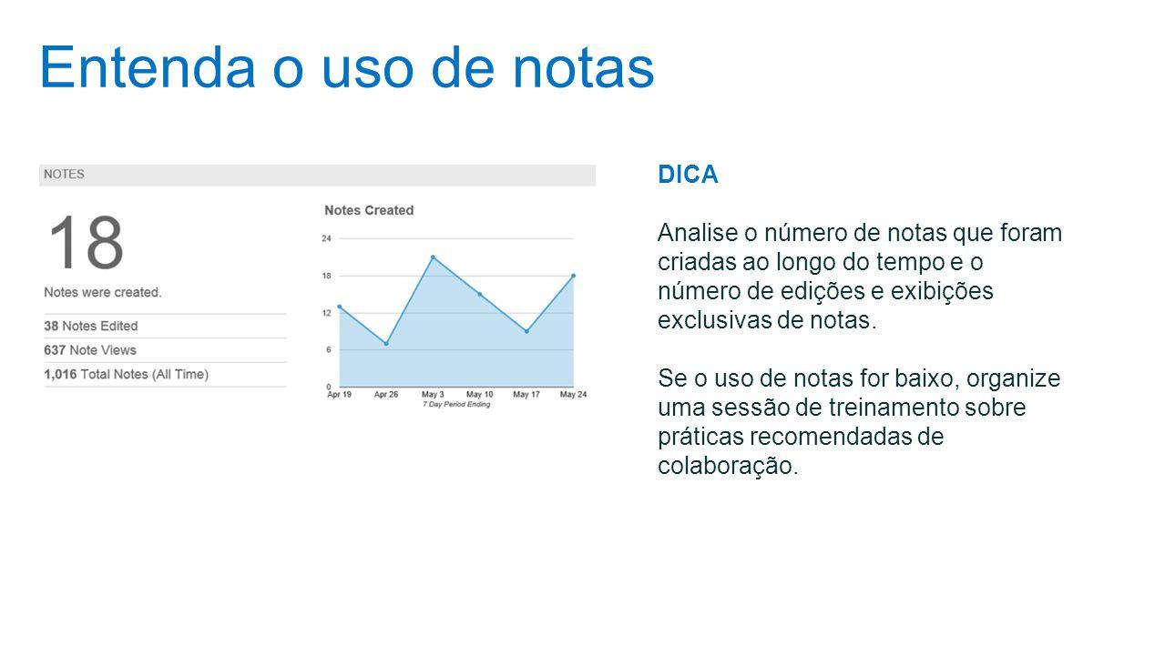 Entenda o uso de notas DICA Analise o número de notas que foram criadas ao longo do tempo e o número de edições e exibições exclusivas de notas. Se o