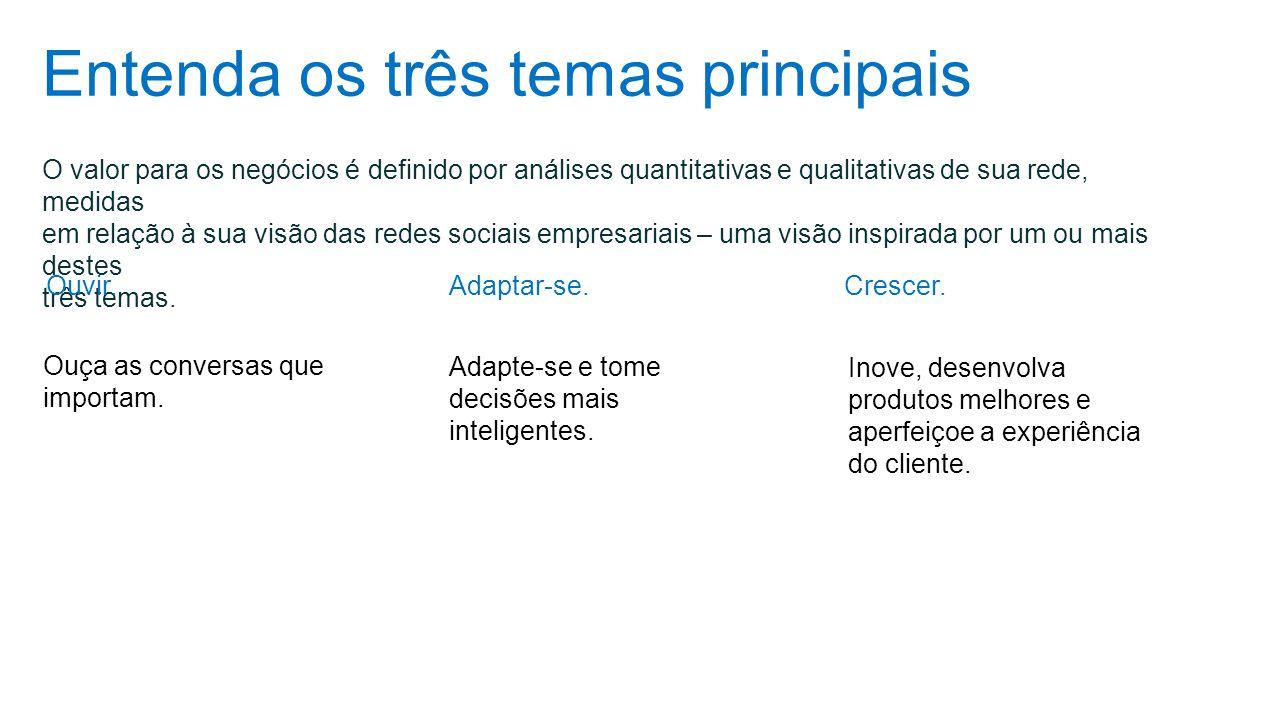 Entenda os três temas principais O valor para os negócios é definido por análises quantitativas e qualitativas de sua rede, medidas em relação à sua v