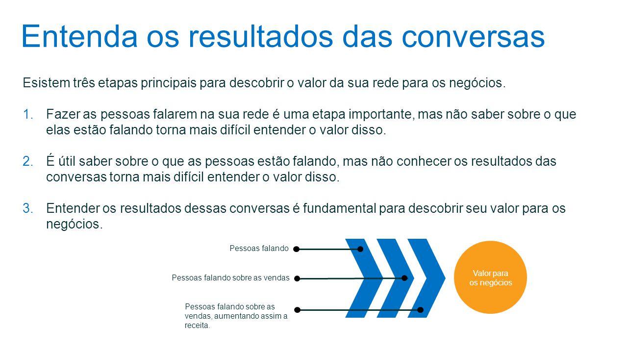 Entenda os resultados das conversas Esistem três etapas principais para descobrir o valor da sua rede para os negócios. 1.Fazer as pessoas falarem na