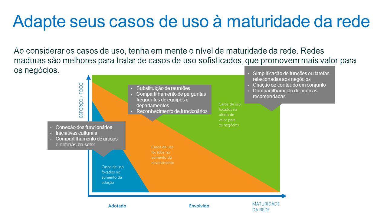 Adapte seus casos de uso à maturidade da rede Ao considerar os casos de uso, tenha em mente o nível de maturidade da rede. Redes maduras são melhores