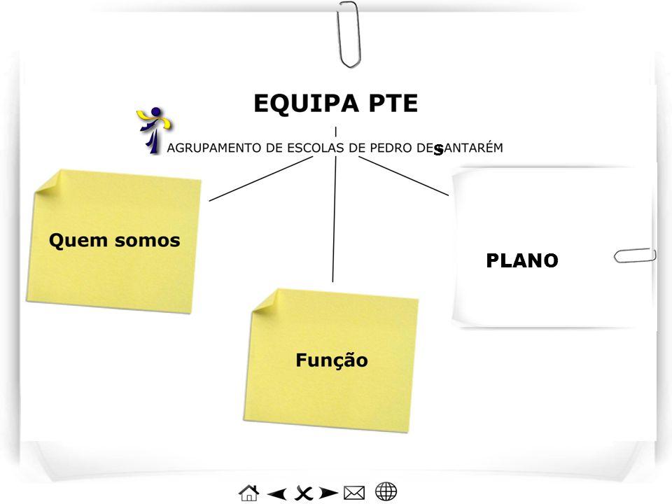 Função equipa PTE  Elaboração, coordenação e implementação do Plano Anual de acção para as TIC  Acompanhar e coordenar a implementação dos Projectos PTE (Entidades, Escolas do Agrupamento, Departamentos, Projectos e Serviços)  Zelar pelo funcionamento dos equipamentos  Gestão espaços e equipamentos  Promover e apoiar a integração das TIC no ensino, na aprendizagem, na gestão e na segurança  Dinamização e apoio à Integração das TIC Técnica Pedagógica Despacho n.º 700/2009