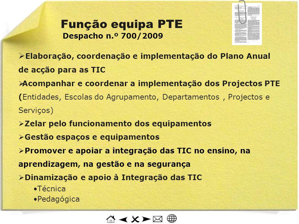 Função equipa PTE  Elaboração, coordenação e implementação do Plano Anual de acção para as TIC  Acompanhar e coordenar a implementação dos Projectos