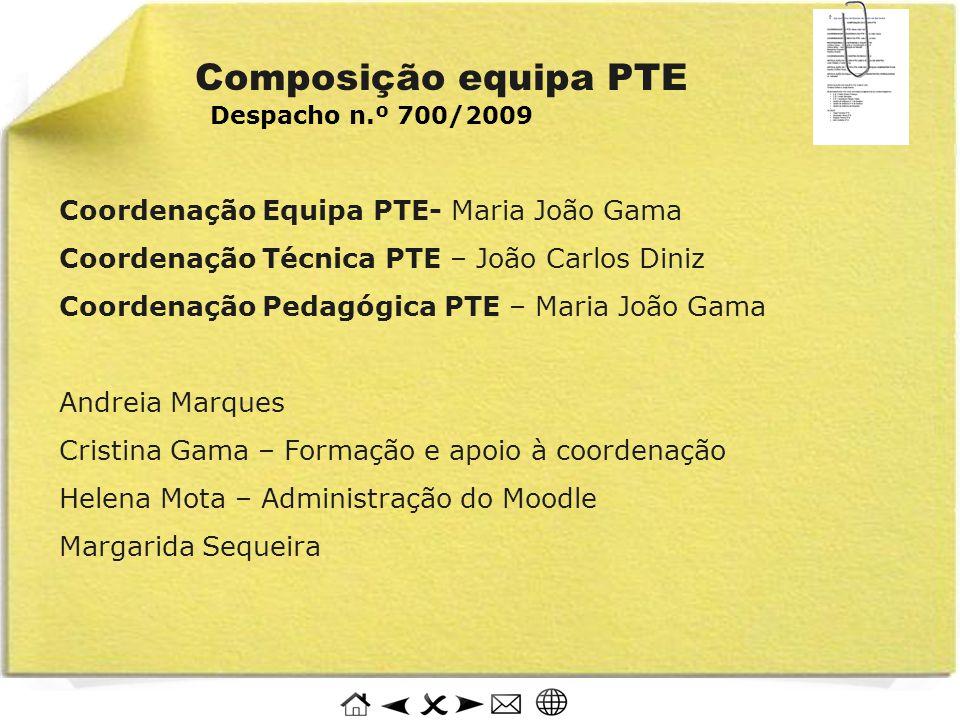 Composição equipa PTE Coordenação Equipa PTE- Maria João Gama Coordenação Técnica PTE – João Carlos Diniz Coordenação Pedagógica PTE – Maria João Gama