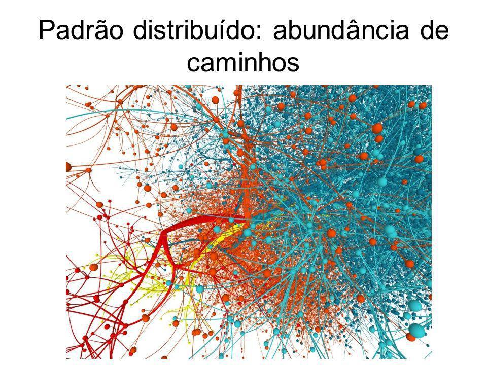 Redes distribuídas Deixar acontecer a interação livre.