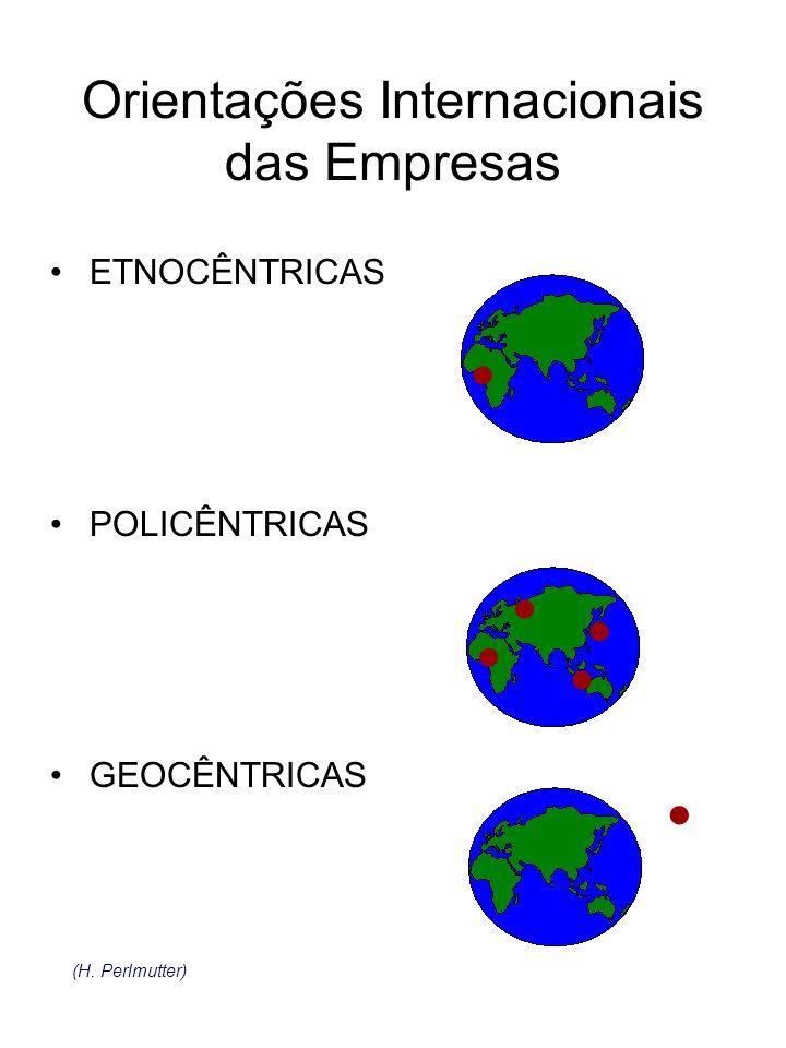 Orientações Internacionais das Empresas ETNOCÊNTRICAS POLICÊNTRICAS GEOCÊNTRICAS...... (H. Perlmutter)