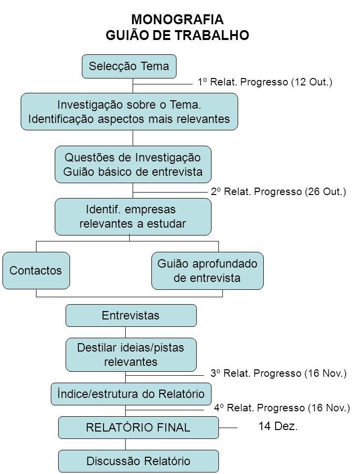 MONOGRAFIA GUIÃO DE TRABALHO Selecção Tema Investigação sobre o Tema. Identificação aspectos mais relevantes Questões de Investigação Guião básico de