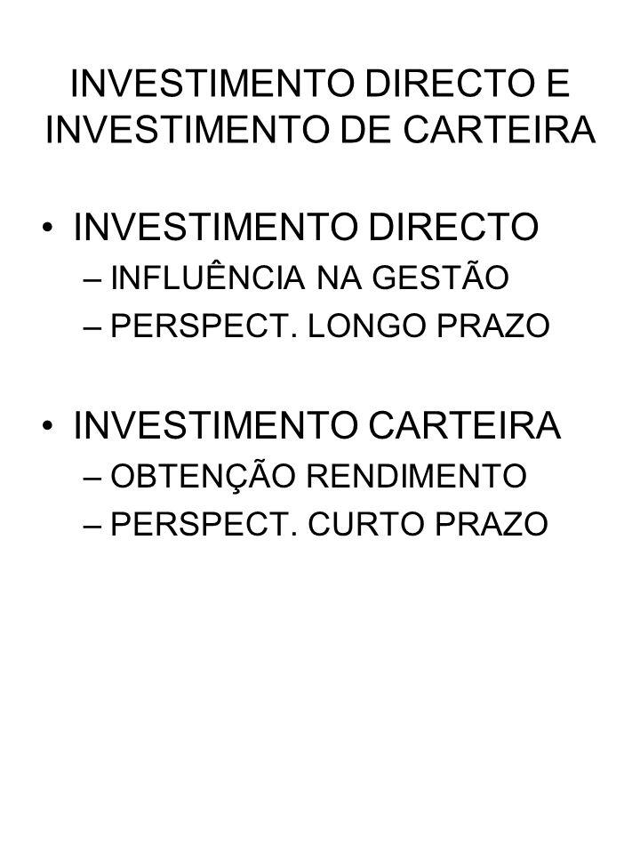 INVESTIMENTO DIRECTO E INVESTIMENTO DE CARTEIRA INVESTIMENTO DIRECTO –INFLUÊNCIA NA GESTÃO –PERSPECT. LONGO PRAZO INVESTIMENTO CARTEIRA –OBTENÇÃO REND