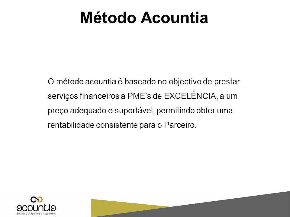 Método Acountia O método acountia é baseado no objectivo de prestar serviços financeiros a PME's de EXCELÊNCIA, a um preço adequado e suportável, permitindo obter uma rentabilidade consistente para o Parceiro.