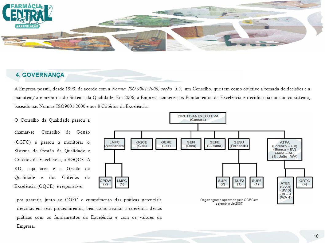 4. GOVERNANÇA A Empresa possui, desde 1999, de acordo com a Norma ISO 9001:2000, seção 5.5, um Conselho, que tem como objetivo a tomada de decisões e