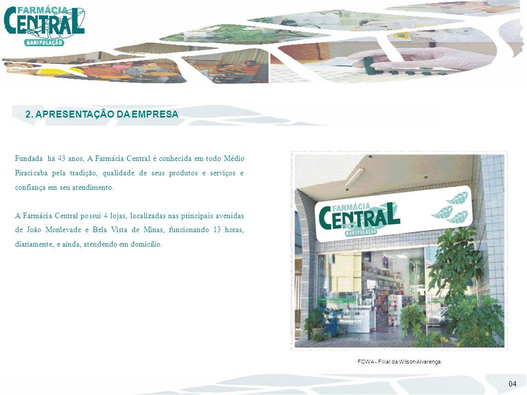 2. APRESENTAÇÃO DA EMPRESA Fundada há 43 anos, A Farmácia Central é conhecida em todo Médio Piracicaba pela tradição, qualidade de seus produtos e ser