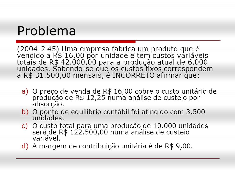 (2004-2 45) Uma empresa fabrica um produto que é vendido a R$ 16,00 por unidade e tem custos variáveis totais de R$ 42.000,00 para a produção atual de 6.000 unidades.